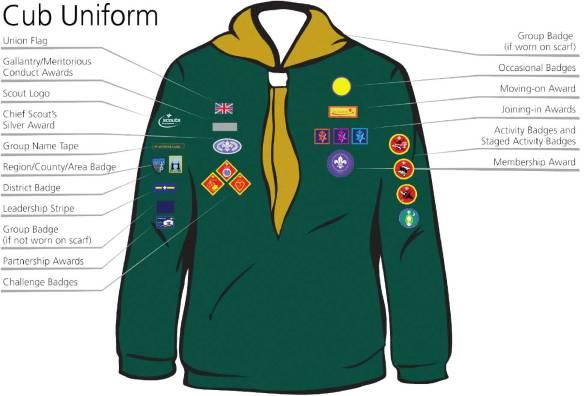 Cub-uniform-badge-placement